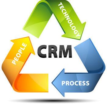 CRM People Process Tech